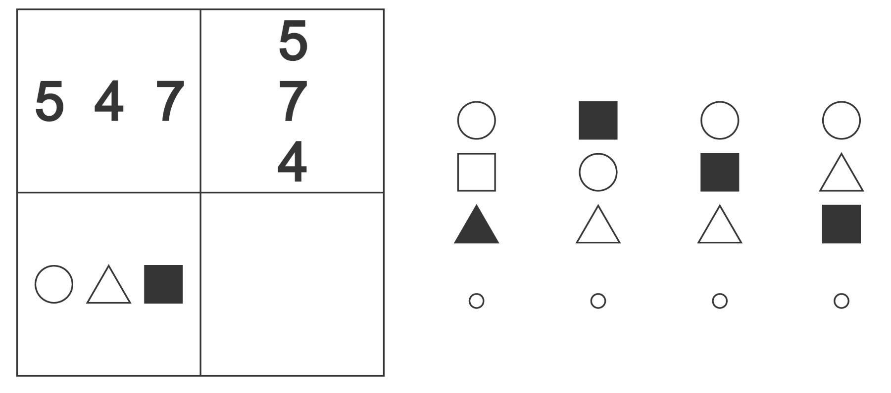 Stanford Binet Practice Question