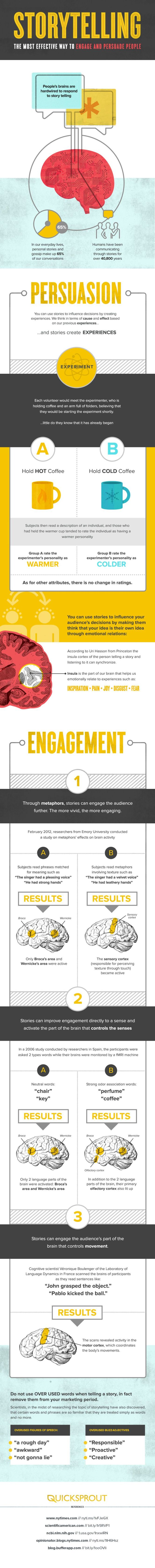 Storytelling - the Most Effective Way to Engage and Persuade People