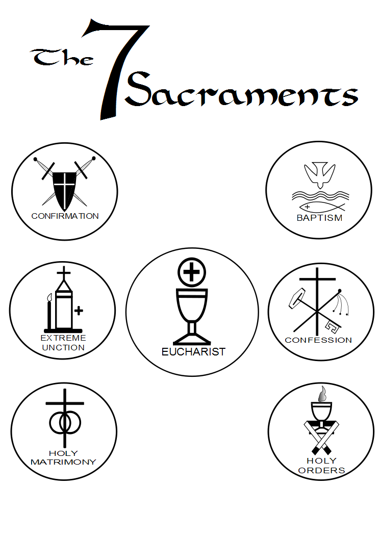 1000 images about prayâ learn sacraments on pinterest first
