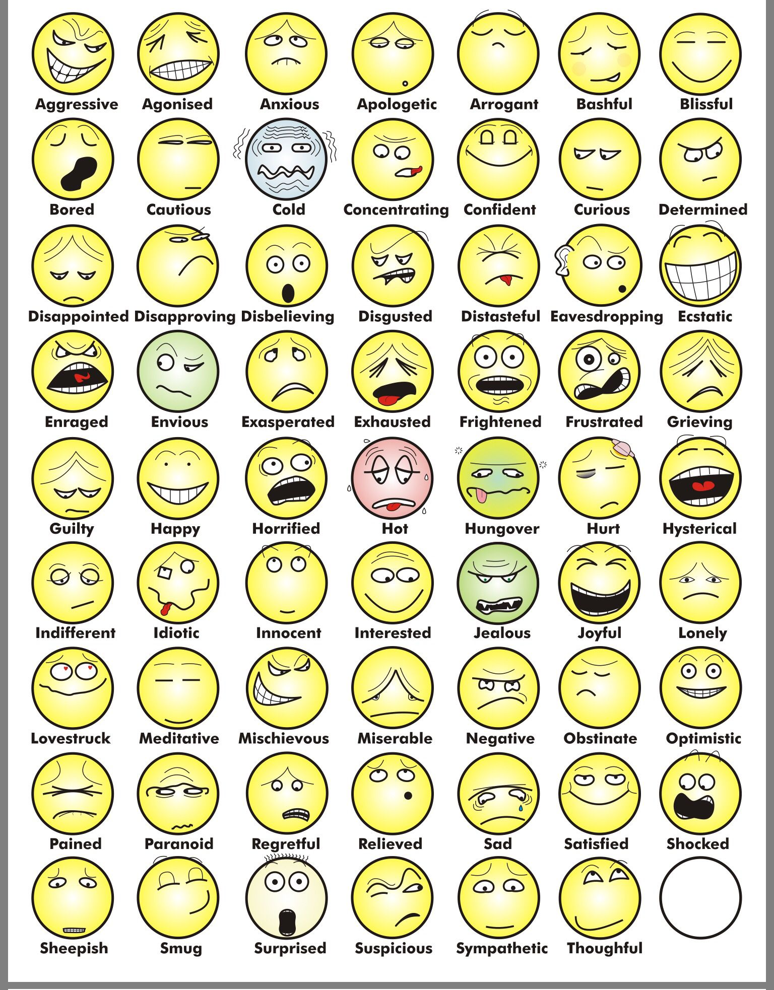 Feelings Emotions Faces