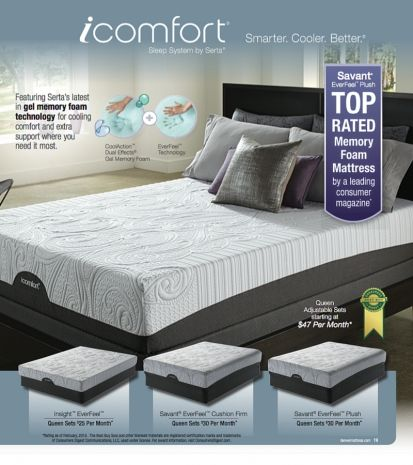 The Icomfort Sleep System By Serta At Denver Mattress Pricing And Finance Offers Good Through Only