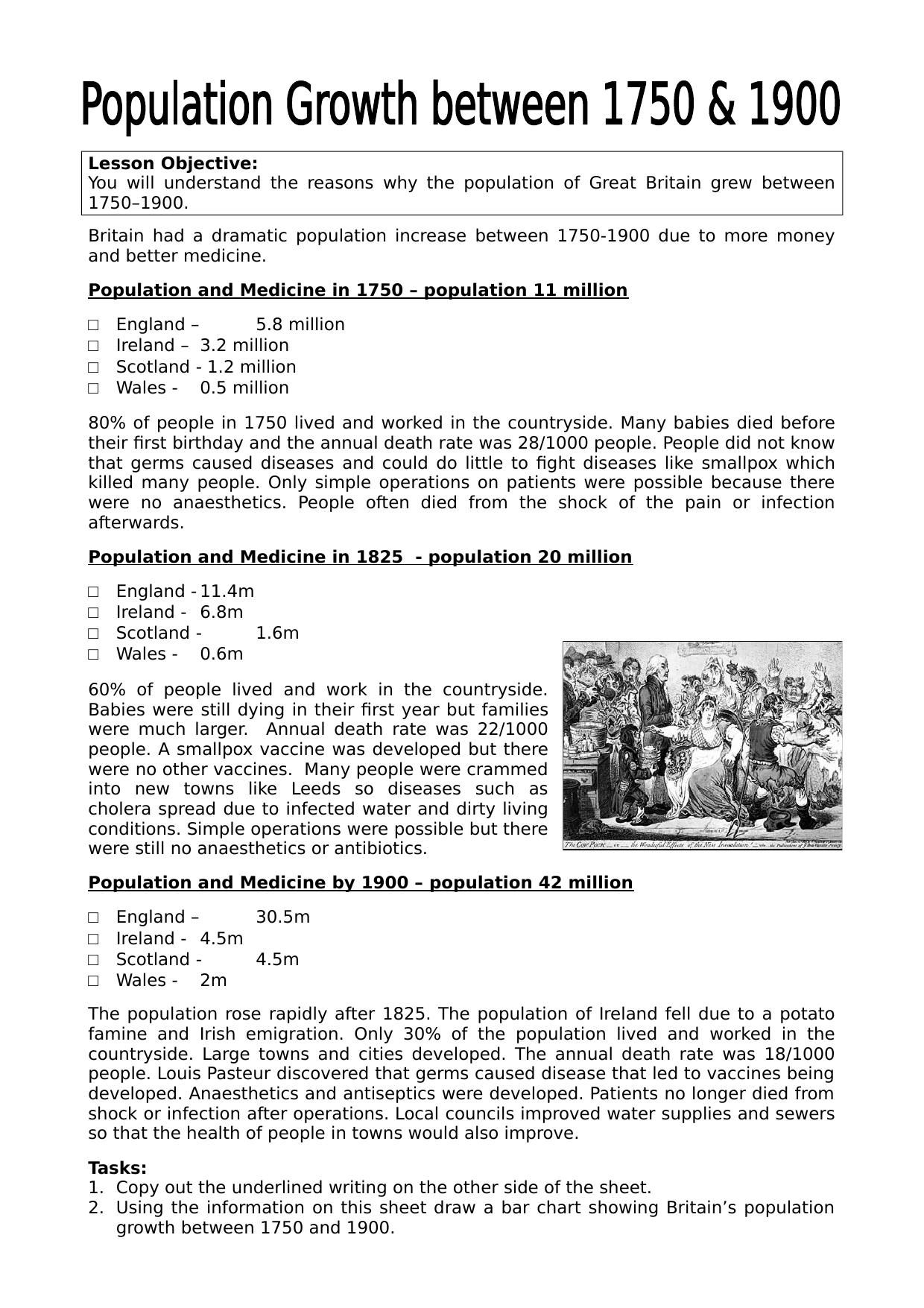 Vast Range Of Industrial Revolution Worksheets Tailored
