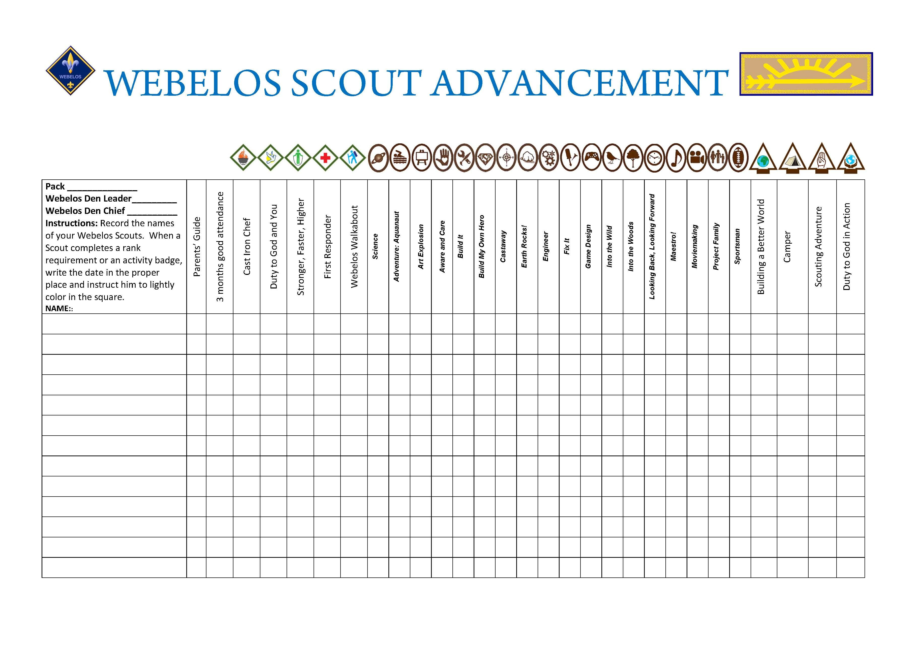 Webelos Wall Chart Of New Adventure Badges For Record