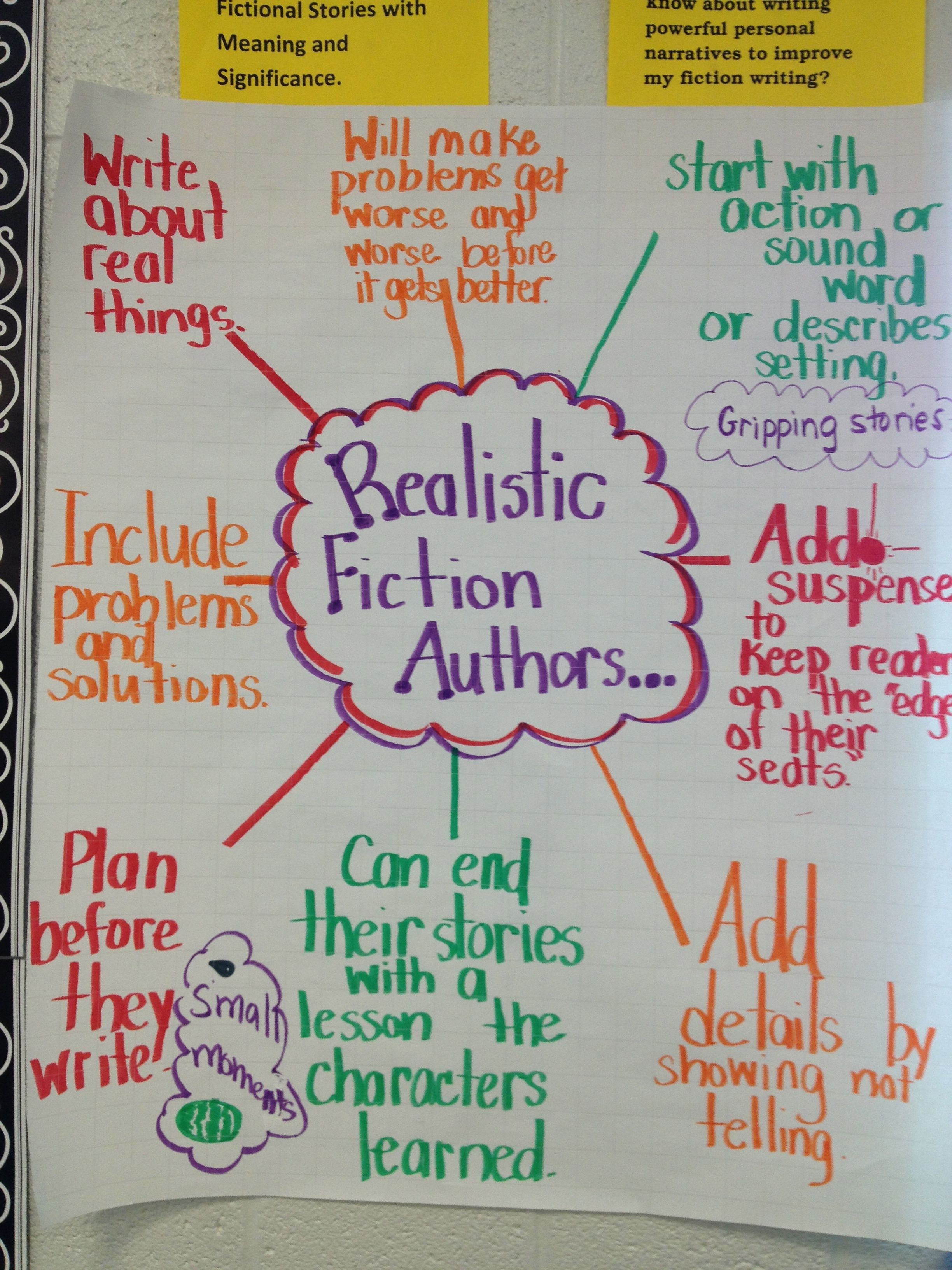 Realistic Fiction Elements
