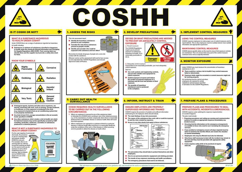 COSHH Safety Poster Control of Substances Hazardous to