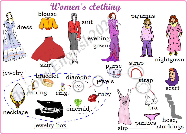 Vocabulary Women S Clothing