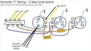 Jimmie vaughan wiring  Google Search | Wirings