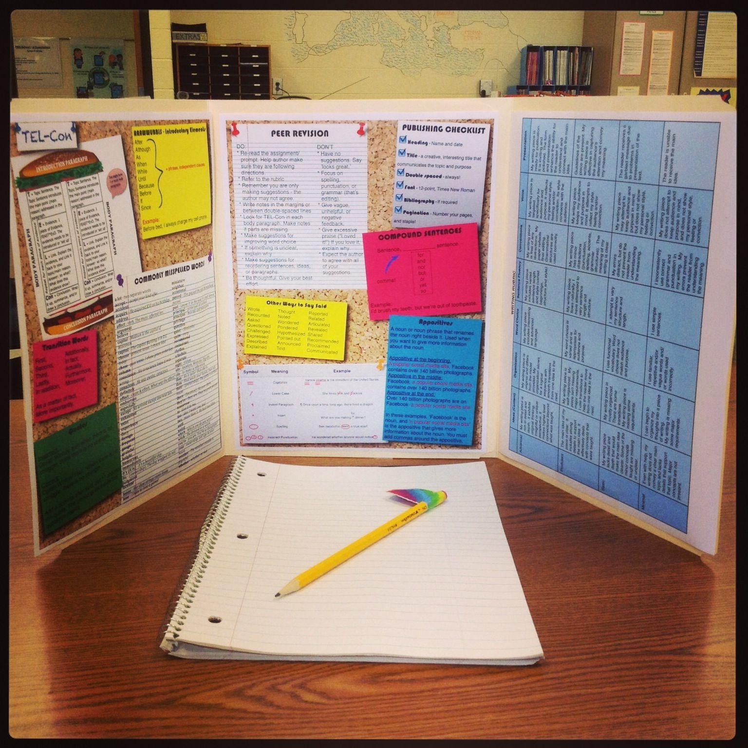 Writ G Desk Reference Sheet Edit G Revisi Writ G