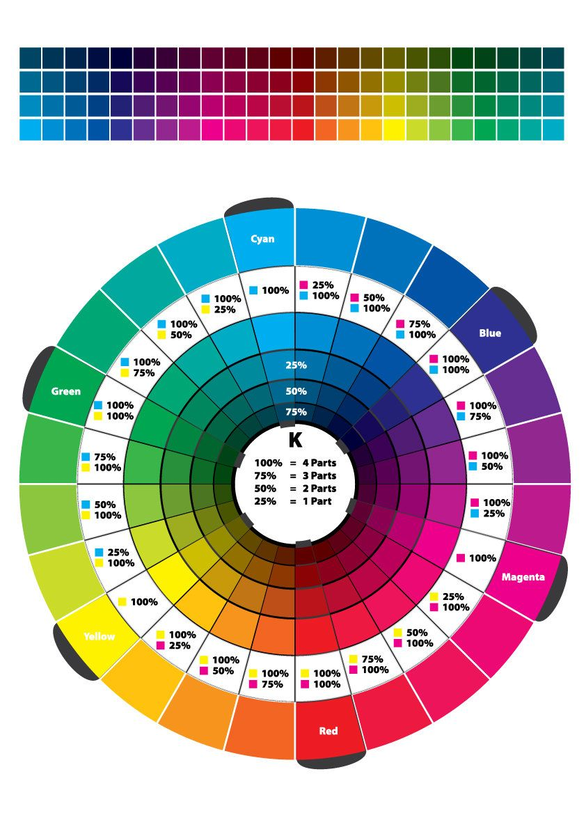 A New Colour Wheel The Download Version Is A Vector Pdf Feel Free To Use
