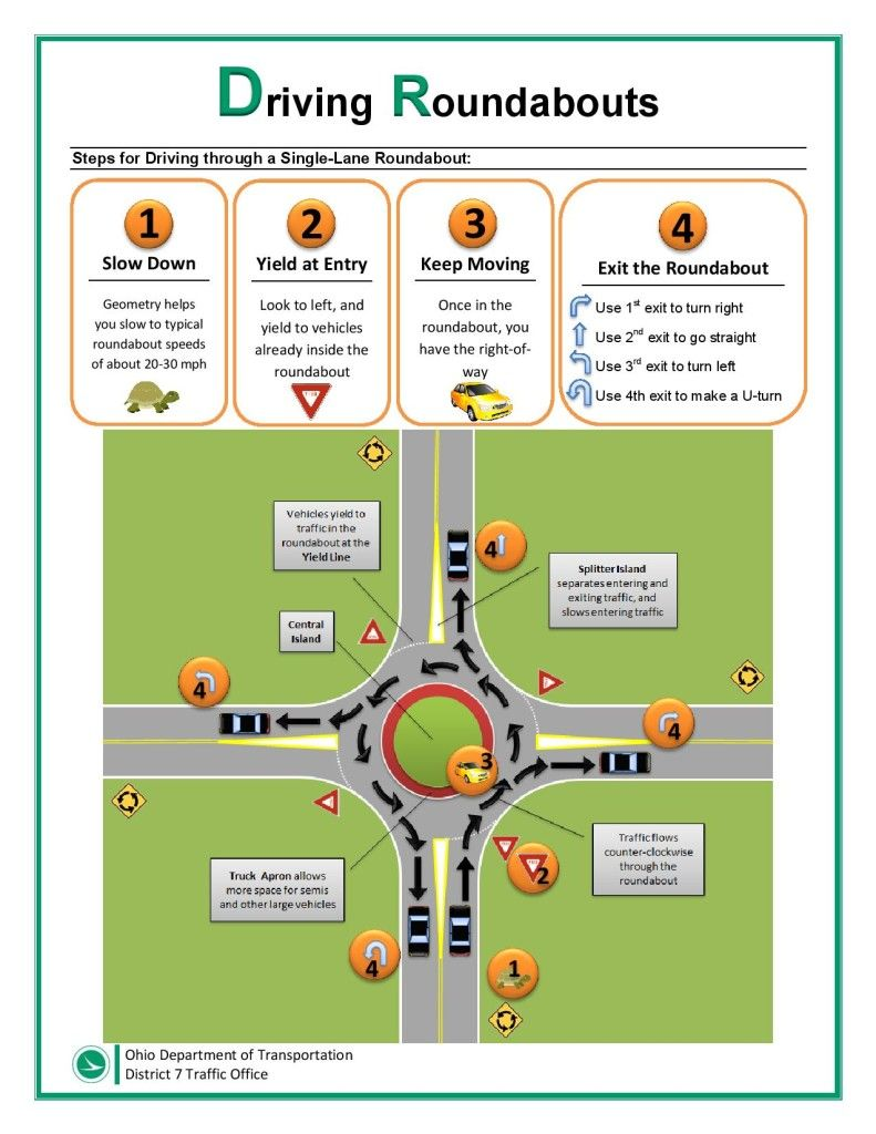 Navigating Ohio's Roundabouts Tips on safe driving