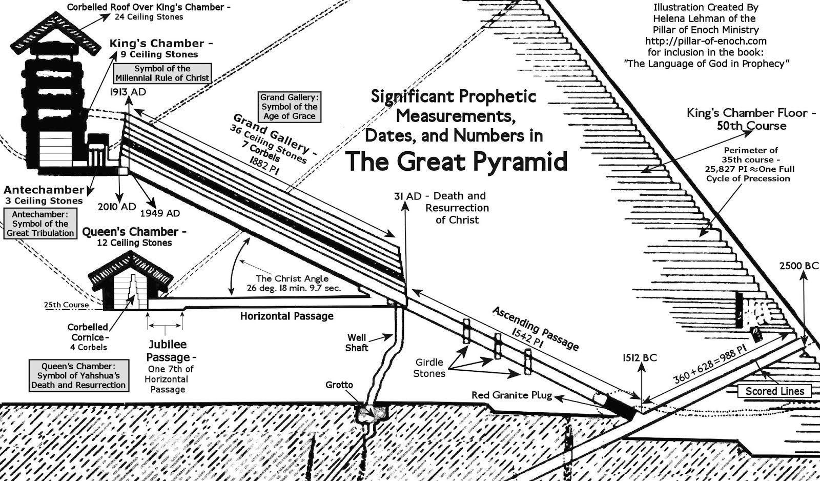Inside Pyramid Of Khufu
