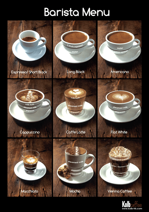Pin by Danjela Radakovic on coffe