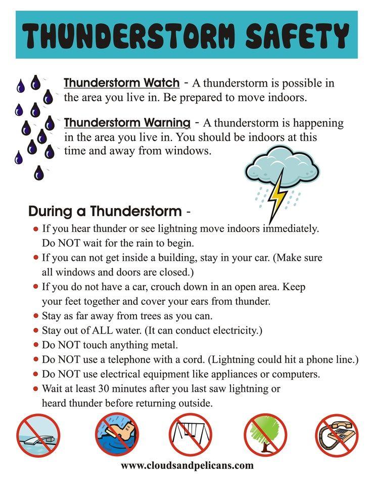 Thunderstorm Safety Model Weather Safety Pinterest