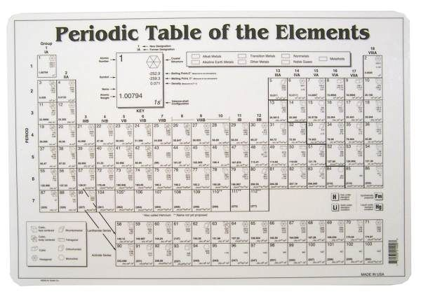 The periodic table of elements coloring book pdf periodic periodic table of the elements coloring book pdf google search urtaz Choice Image