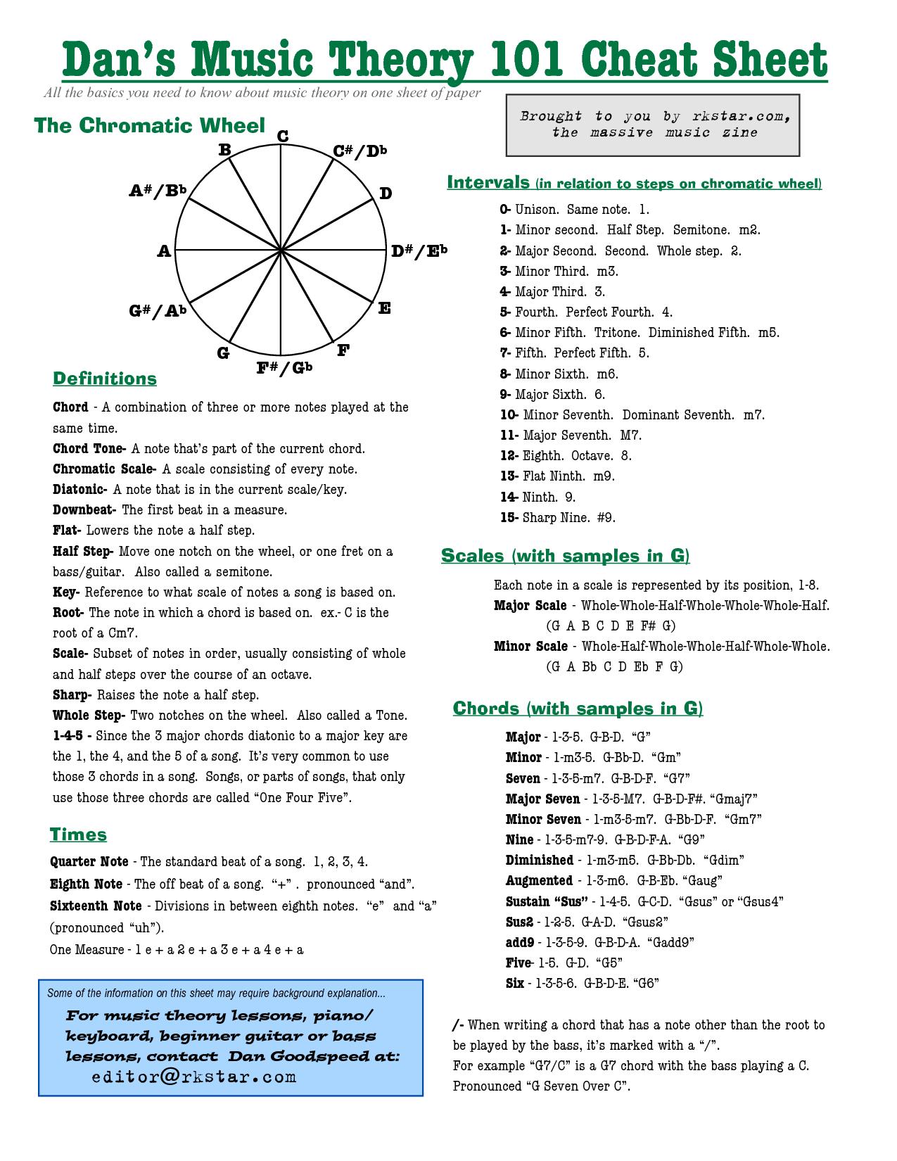 Music Theory 101 Cheat Sheet. Guitar Pinterest Music