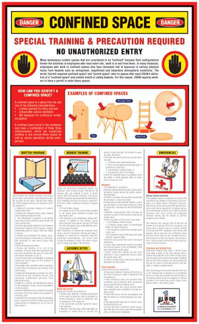 CONFINED SPACES (ENGLISH) This a required OSHA poster for