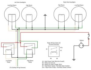 Wiring Diagrams For Club Car  http:wwwautomanualparts