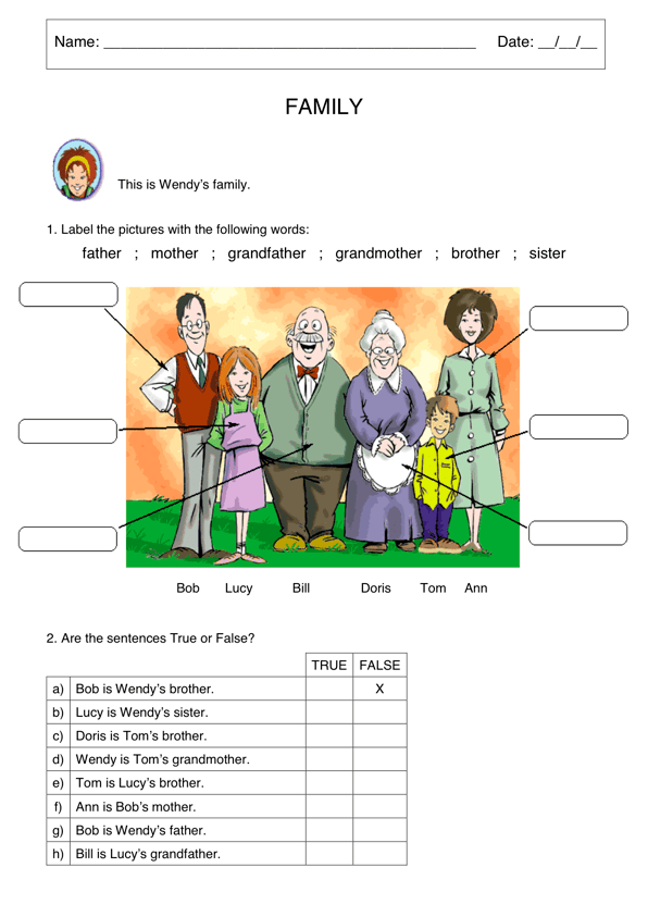 Family members English Pinterest English writing