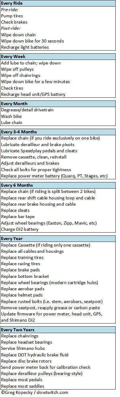 Bike Maintenance Schedule Triathlon