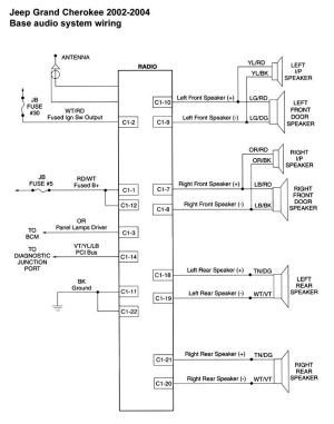 Wiring Diagram For 2000 Jeep Grand Cherokee  wiring