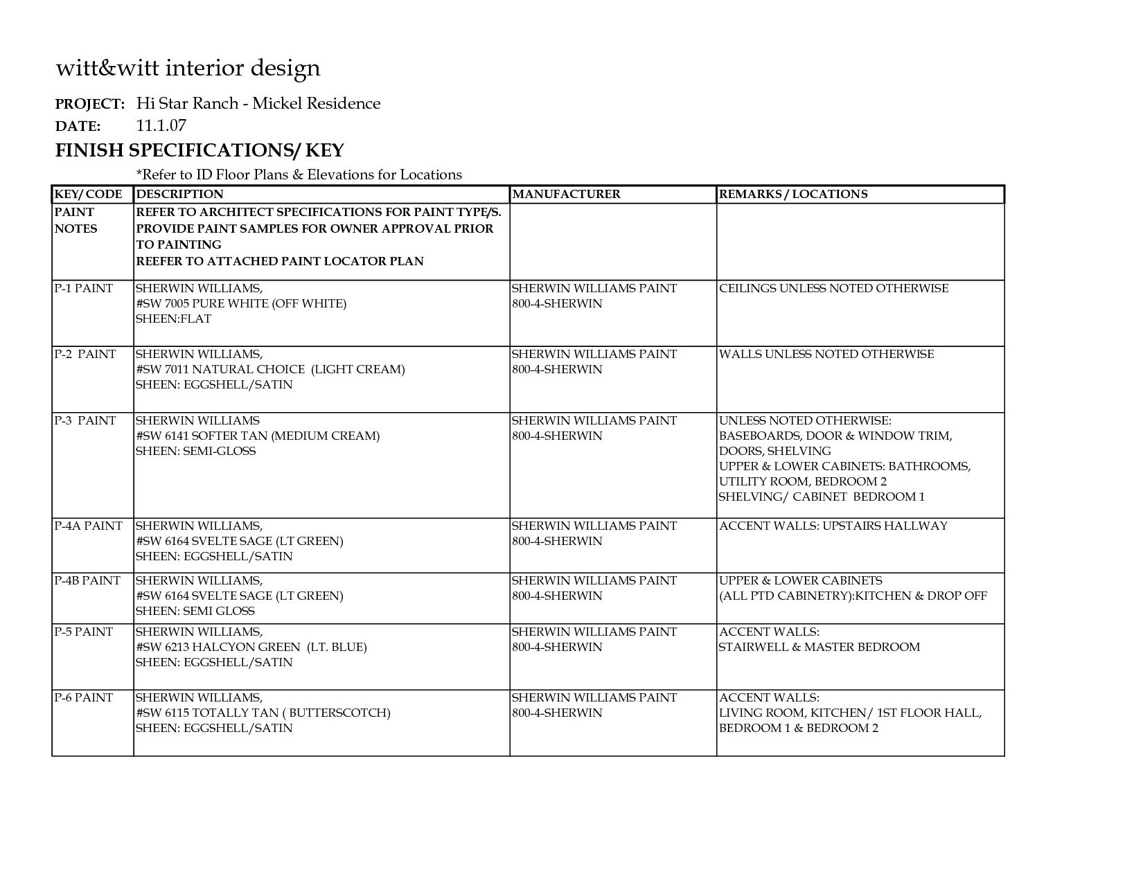 Interior Finish Schedule Template