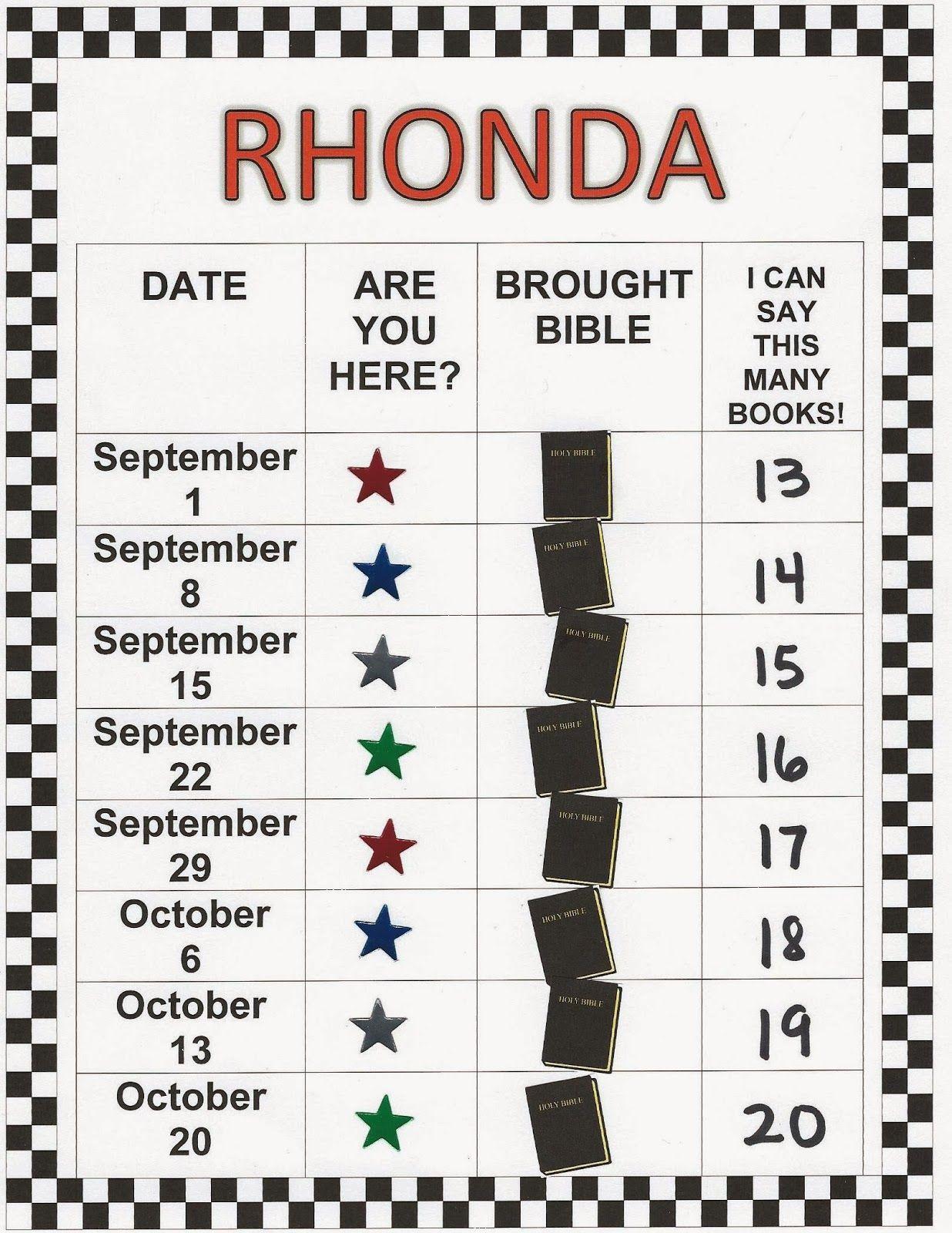 Bible Class Attendance Chart Rhonda