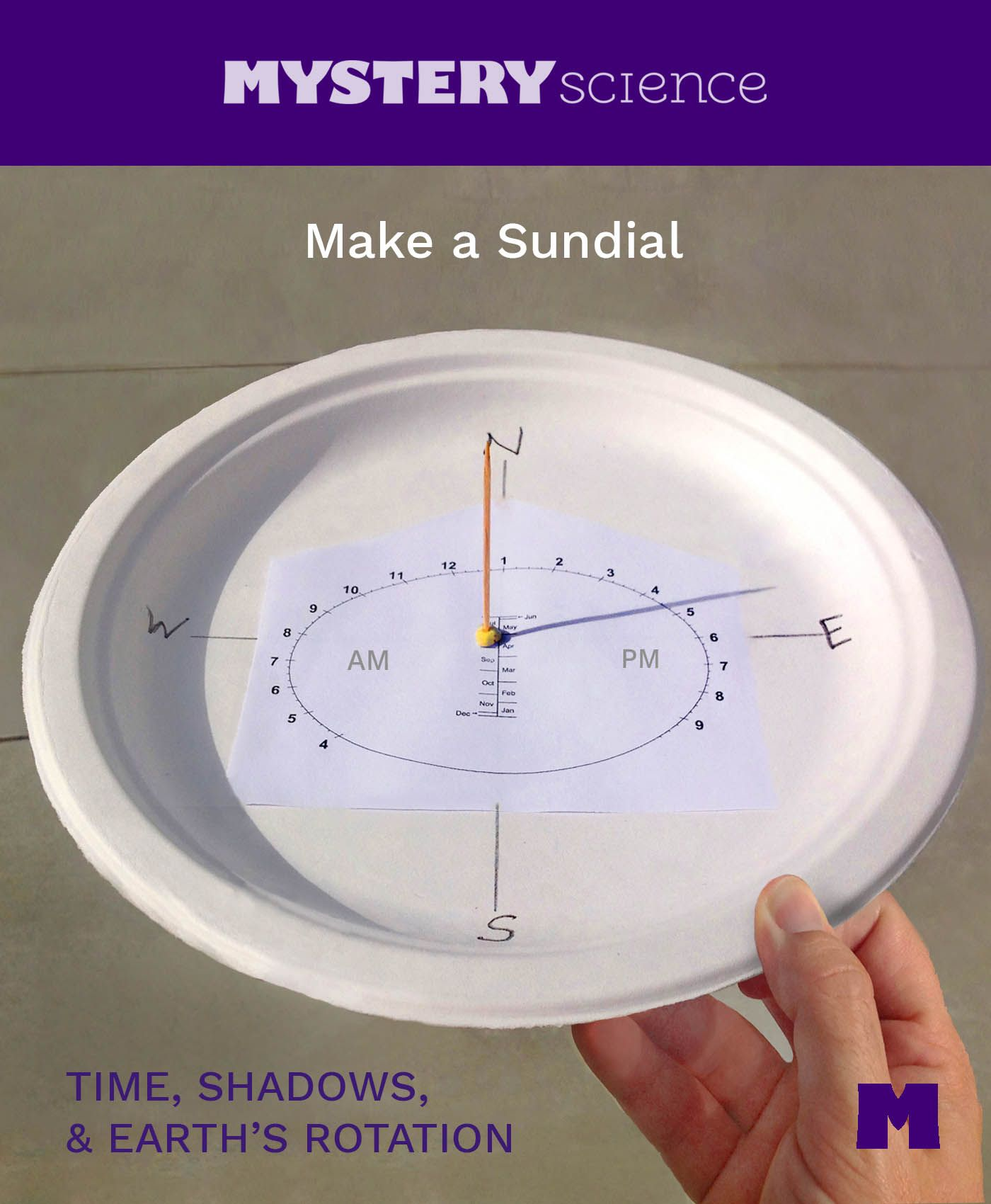 Compass Worksheet For 5th Grade