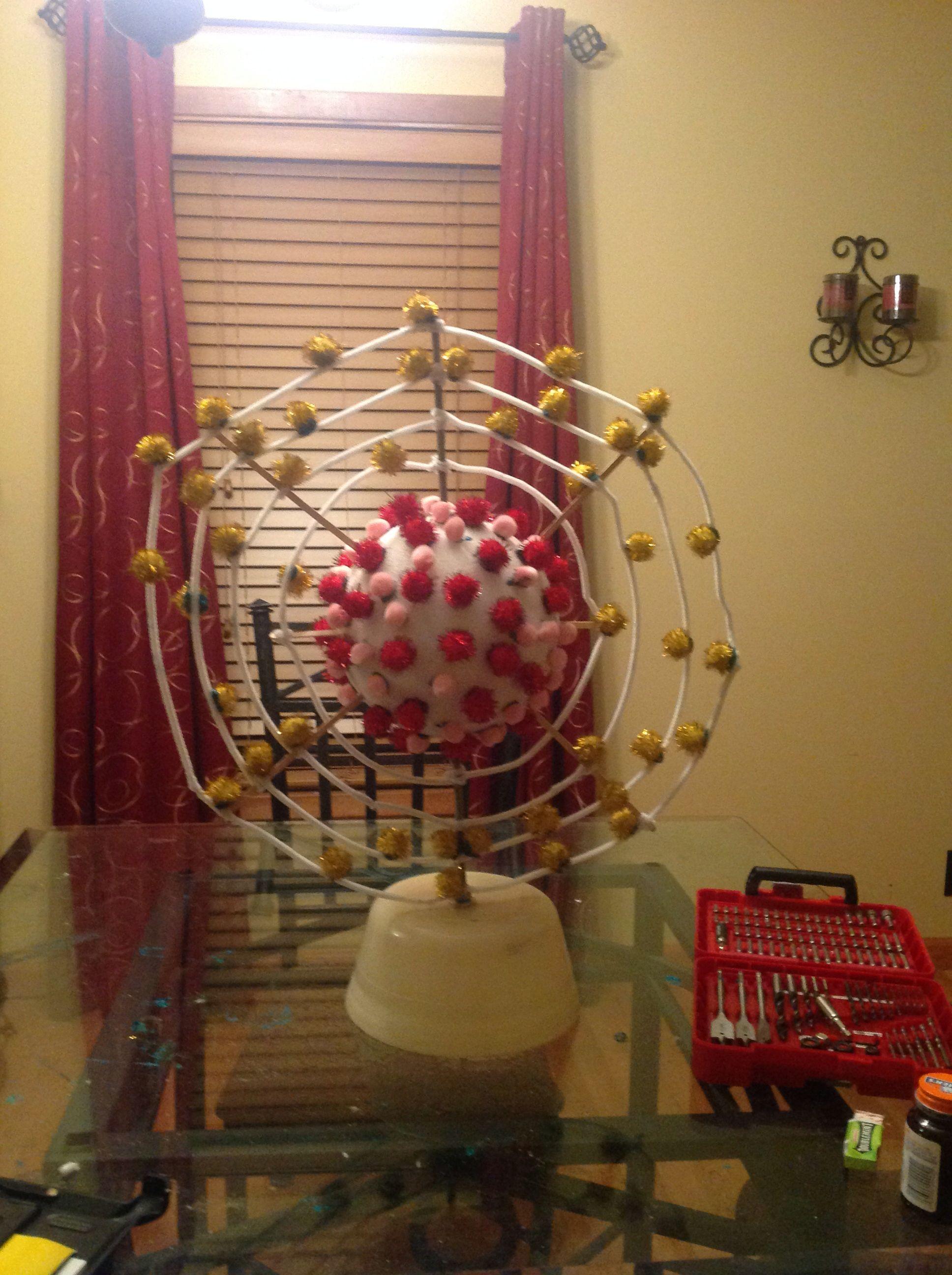 8th Grade Atom Model Project