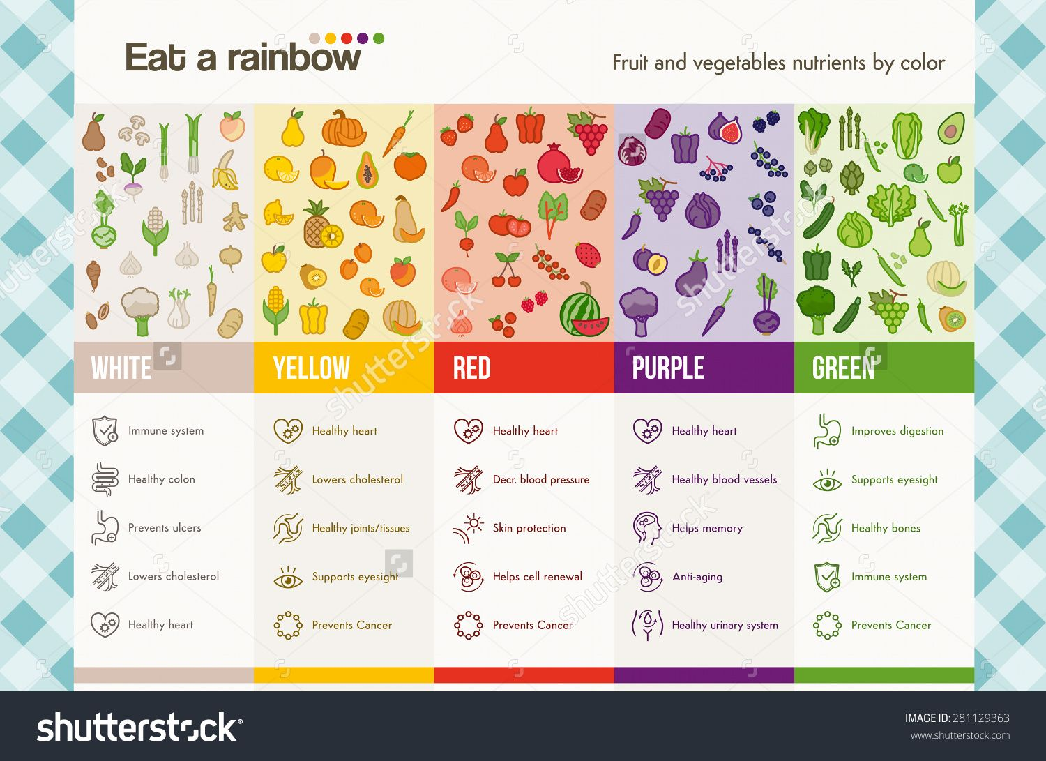 Eat Rainbow Fruits Vegetables Infographics Food Stock