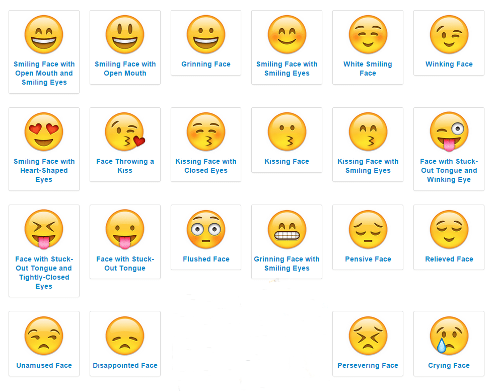 Image result for meanings of ALL facebook emojis tech