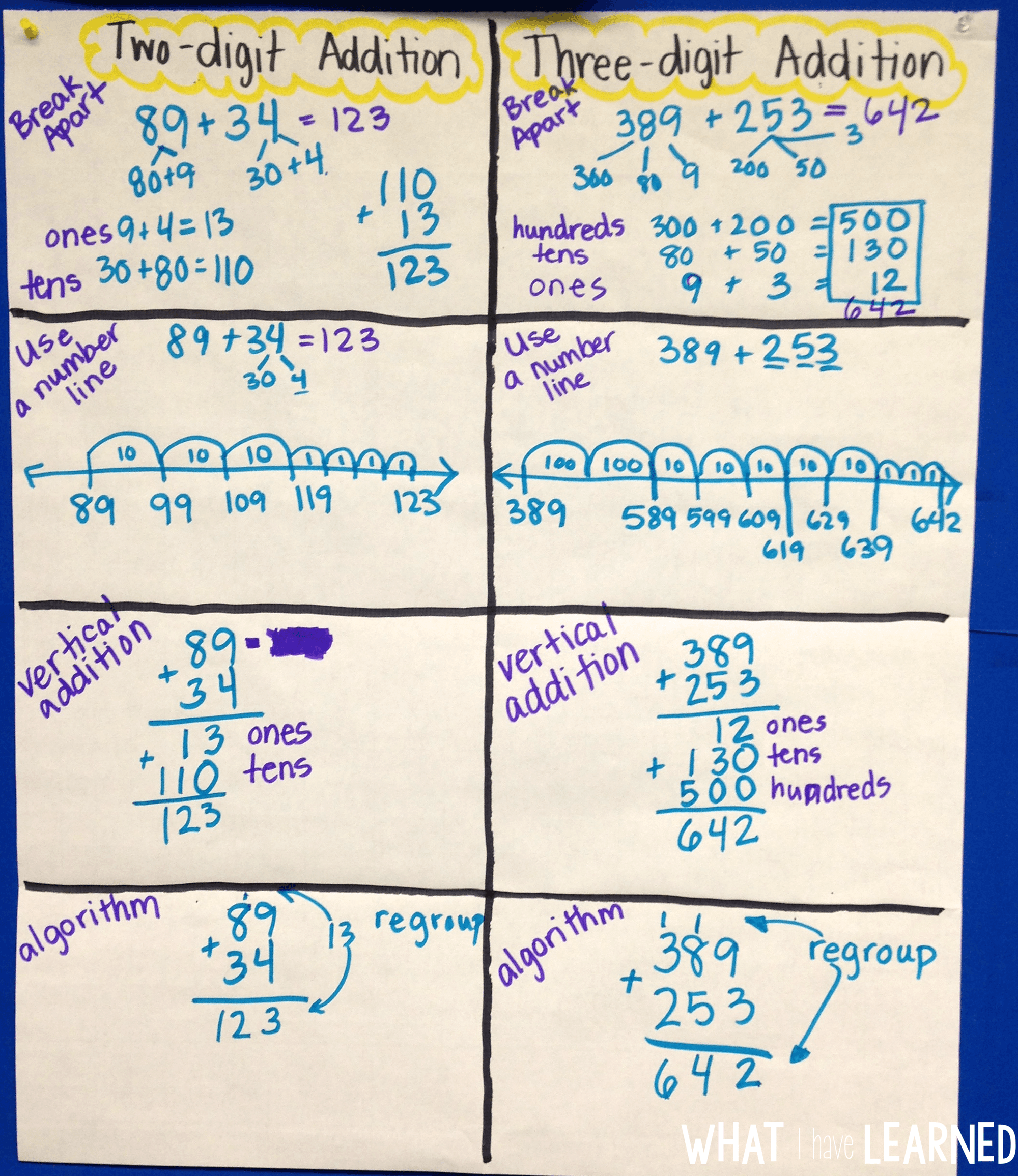 Models Amp Strategies For Two Digit Addition Amp Subtraction