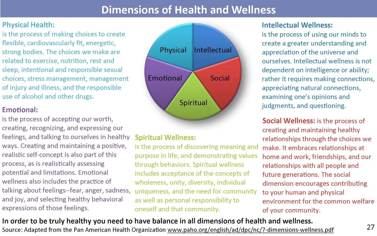 dimension of health and wellness. WHO Stage 6 PDHPE