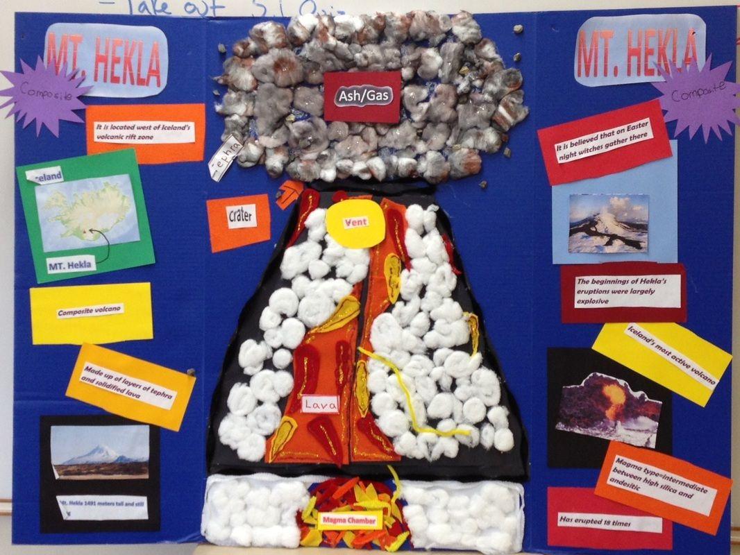 Kids Volcano Posters