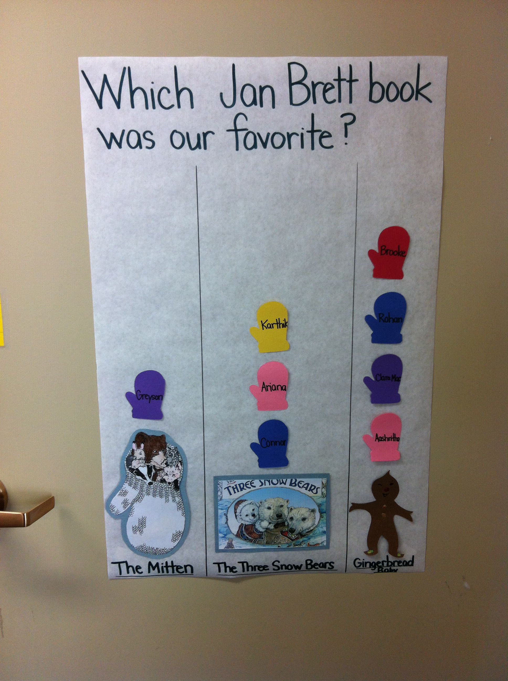 Jan Brett Author Study We Graphed Our Favorite Book