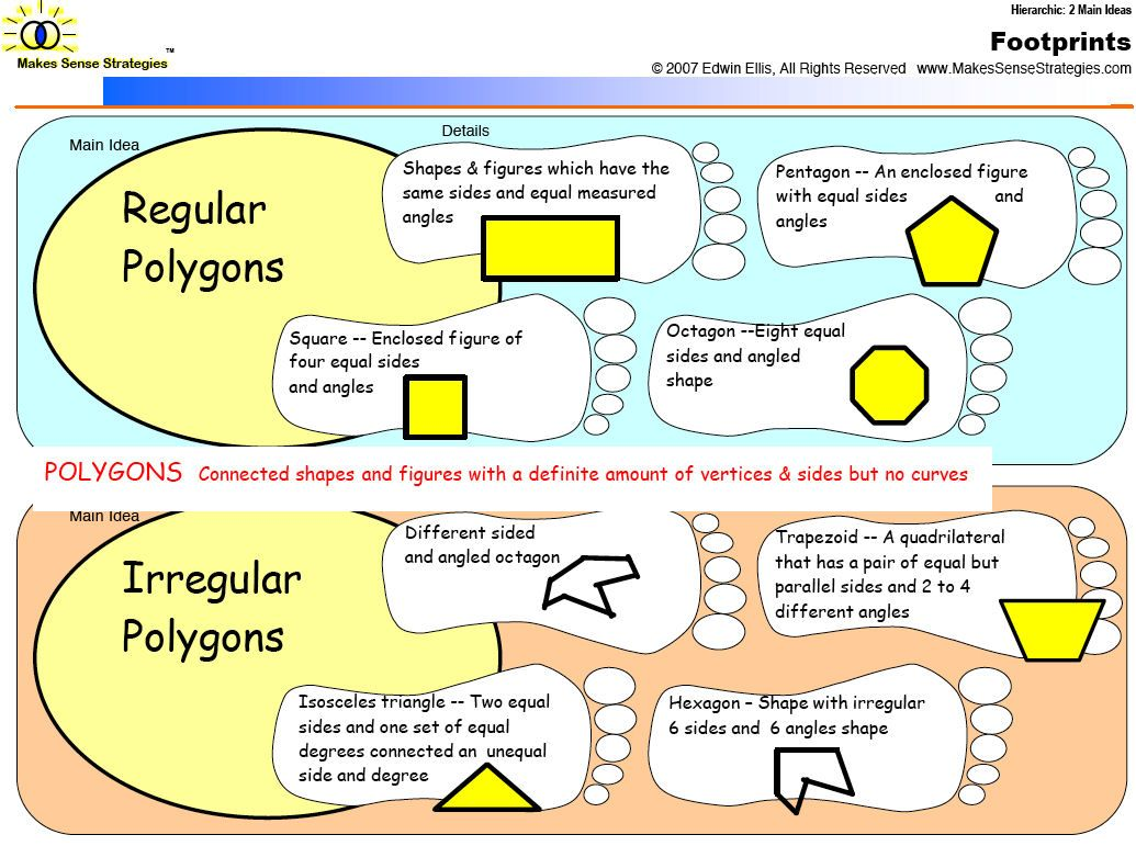 Regular And Irregular Polygons