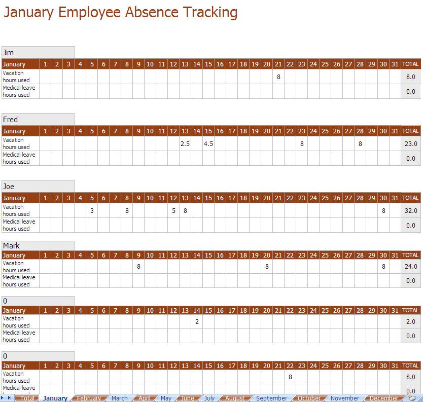 Employee Absence Tracking Excel Template Small Business