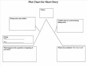 Related image | SpringBoard | Pinterest | Plot chart, Plot