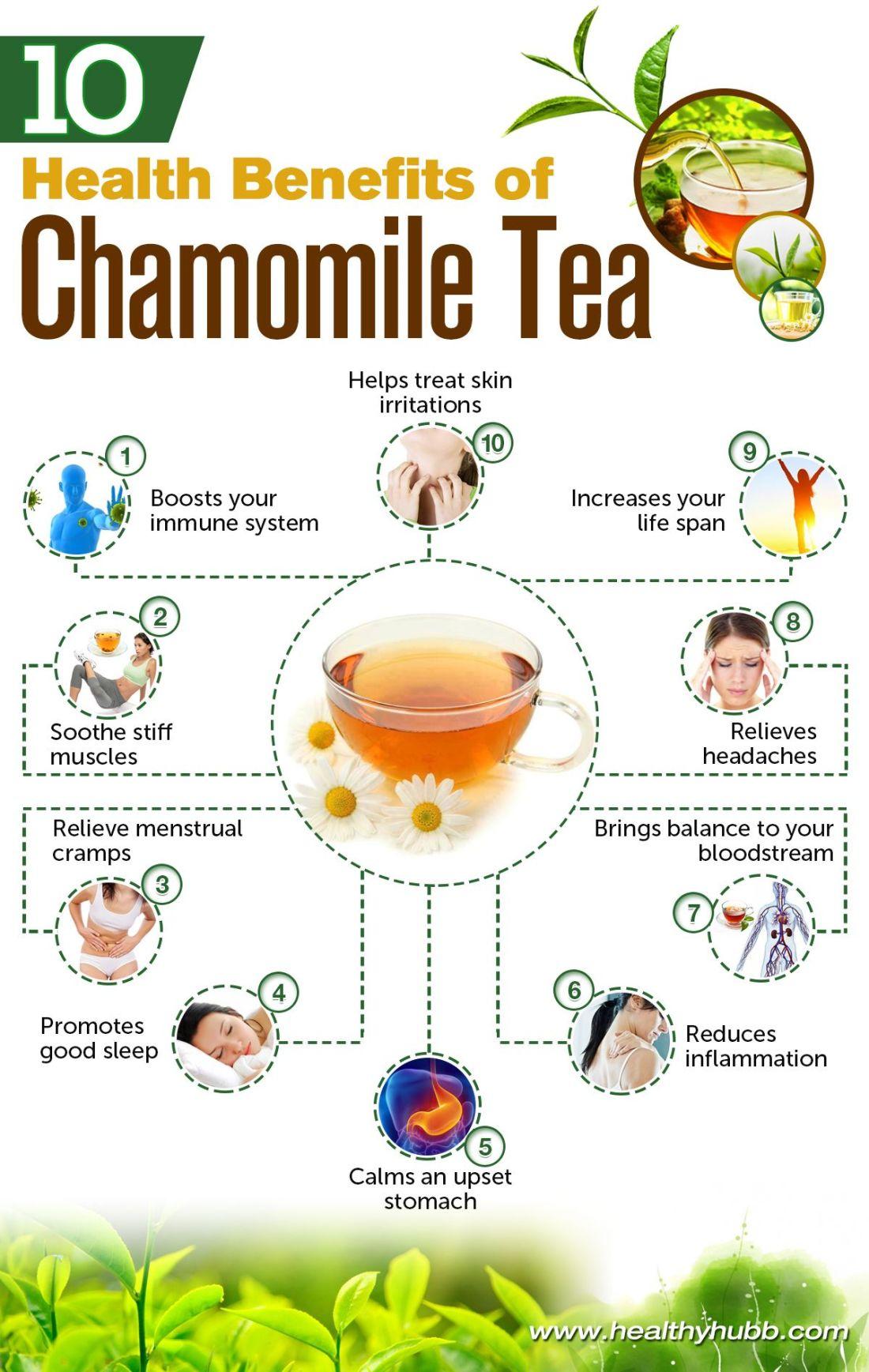 how to make chamomile tea taste better