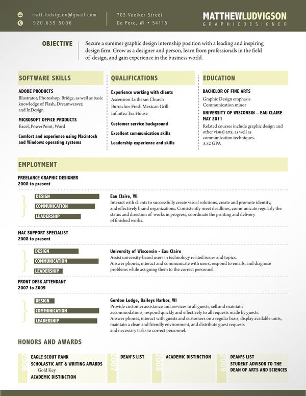 Different Resume Formats | Resume Format Download Pdf