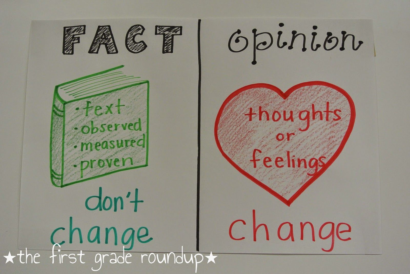 Fiction Opinion Adjectives Oh My Fact And Opinion Chart