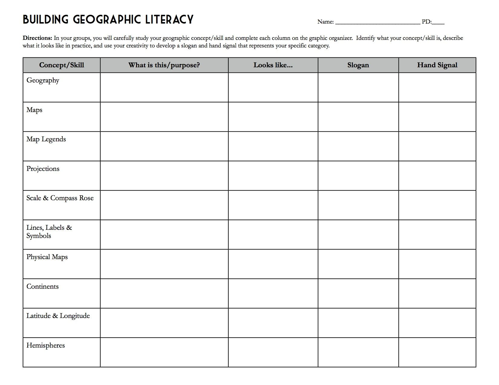 Building Geographic Literacy Worksheet