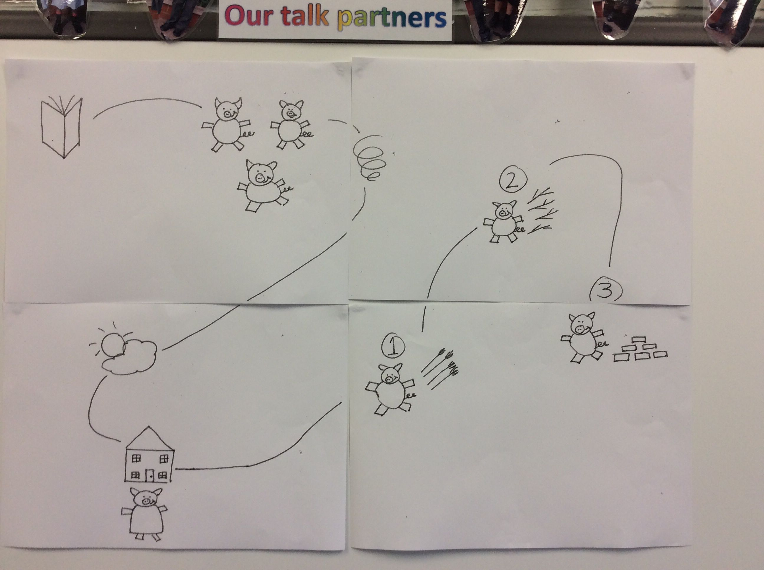 Talk For Writing 3 Little Pigs Story Map