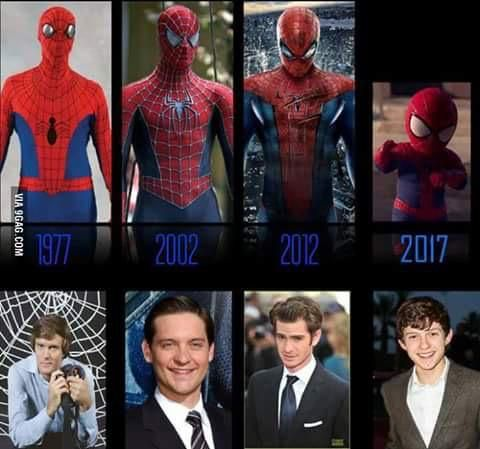 Image result for tom holland funny