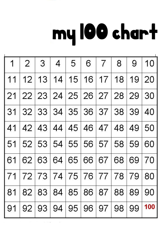 1 100 Number Chart Printable