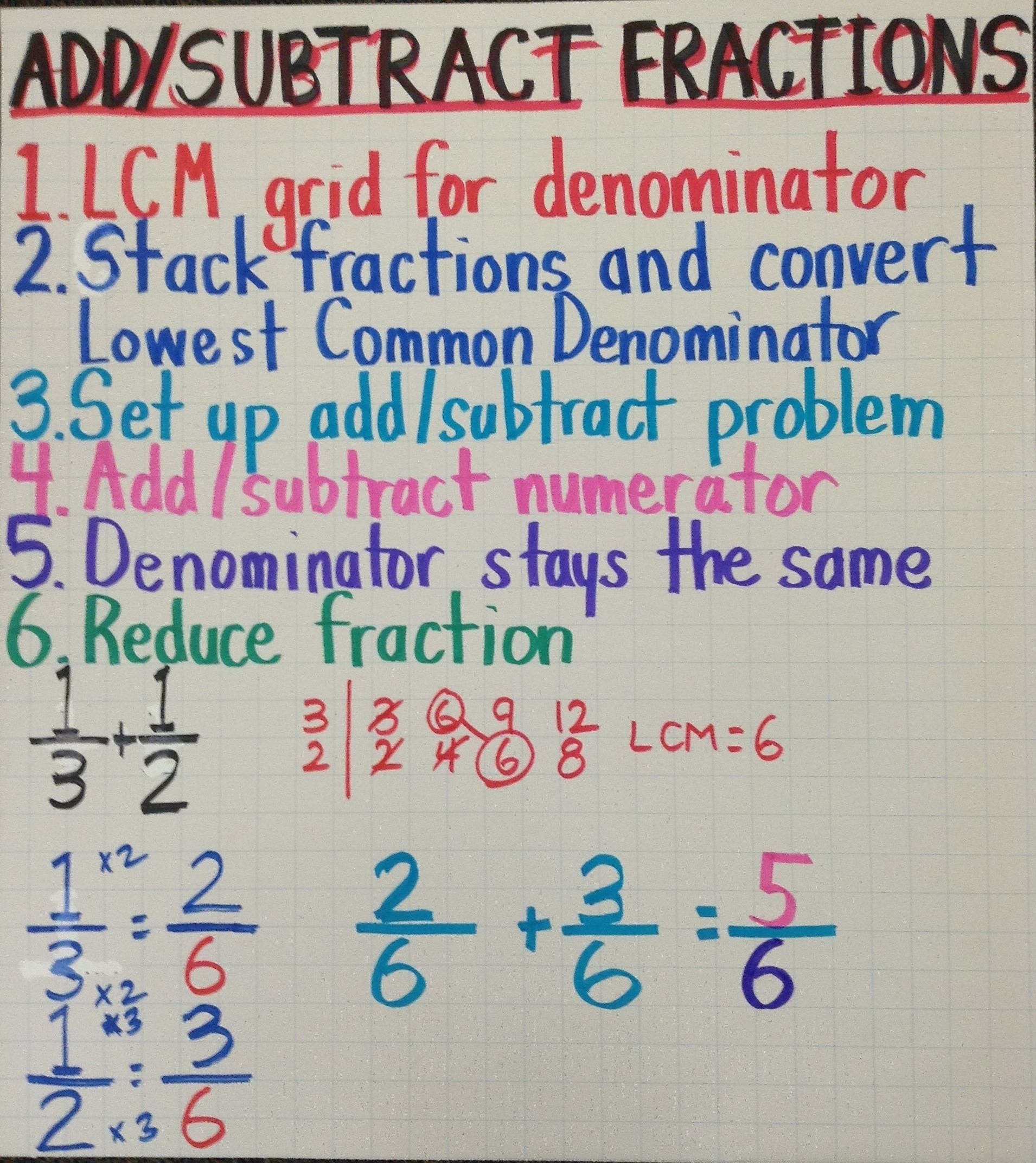 Add Subtract Fractions