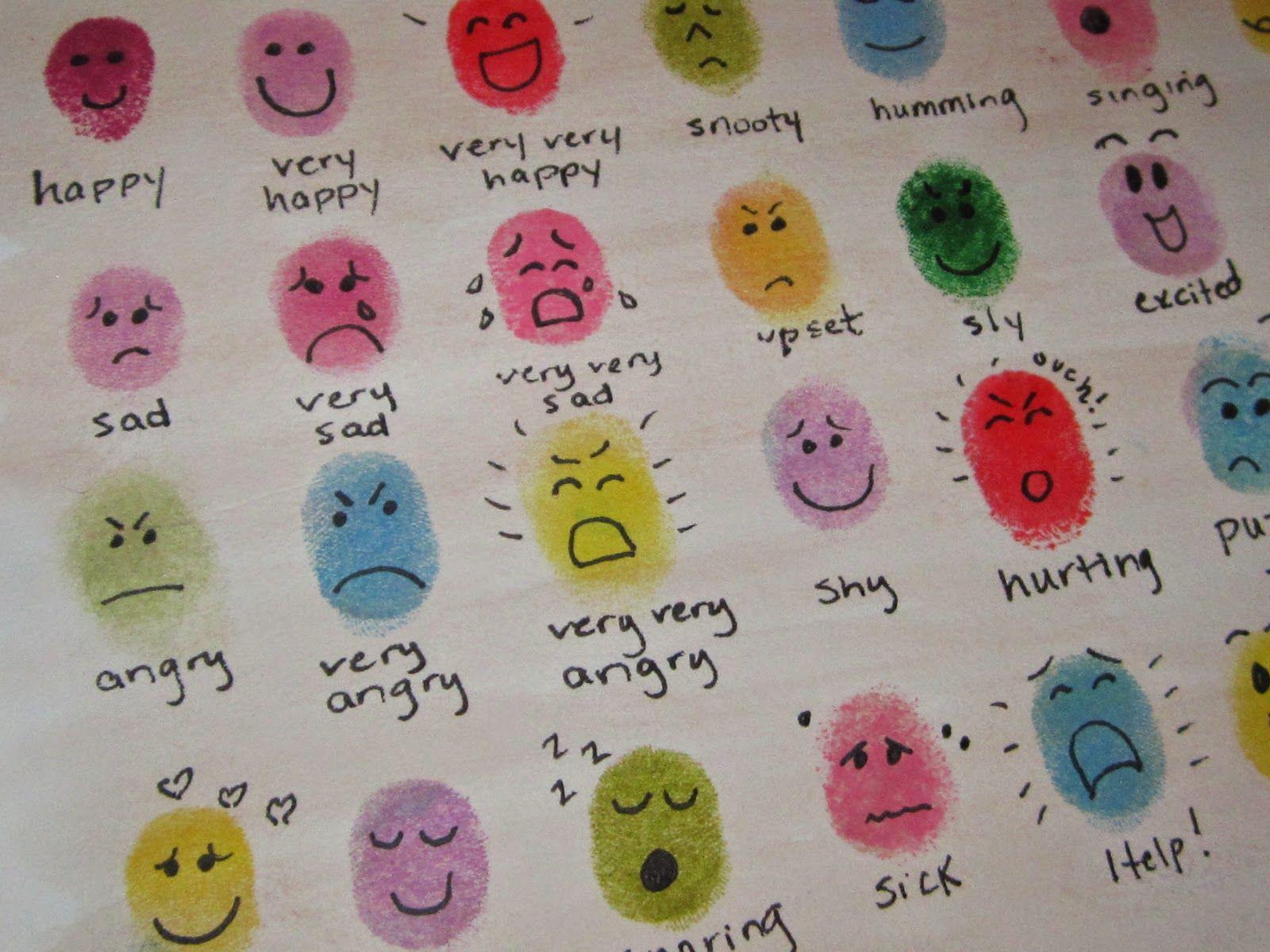 Faces And Emotions Fingerprints