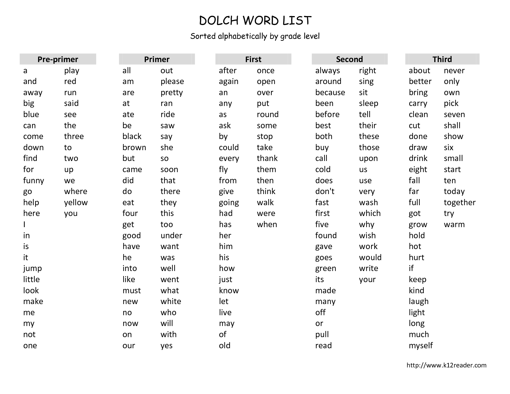 Sight Word List Printable