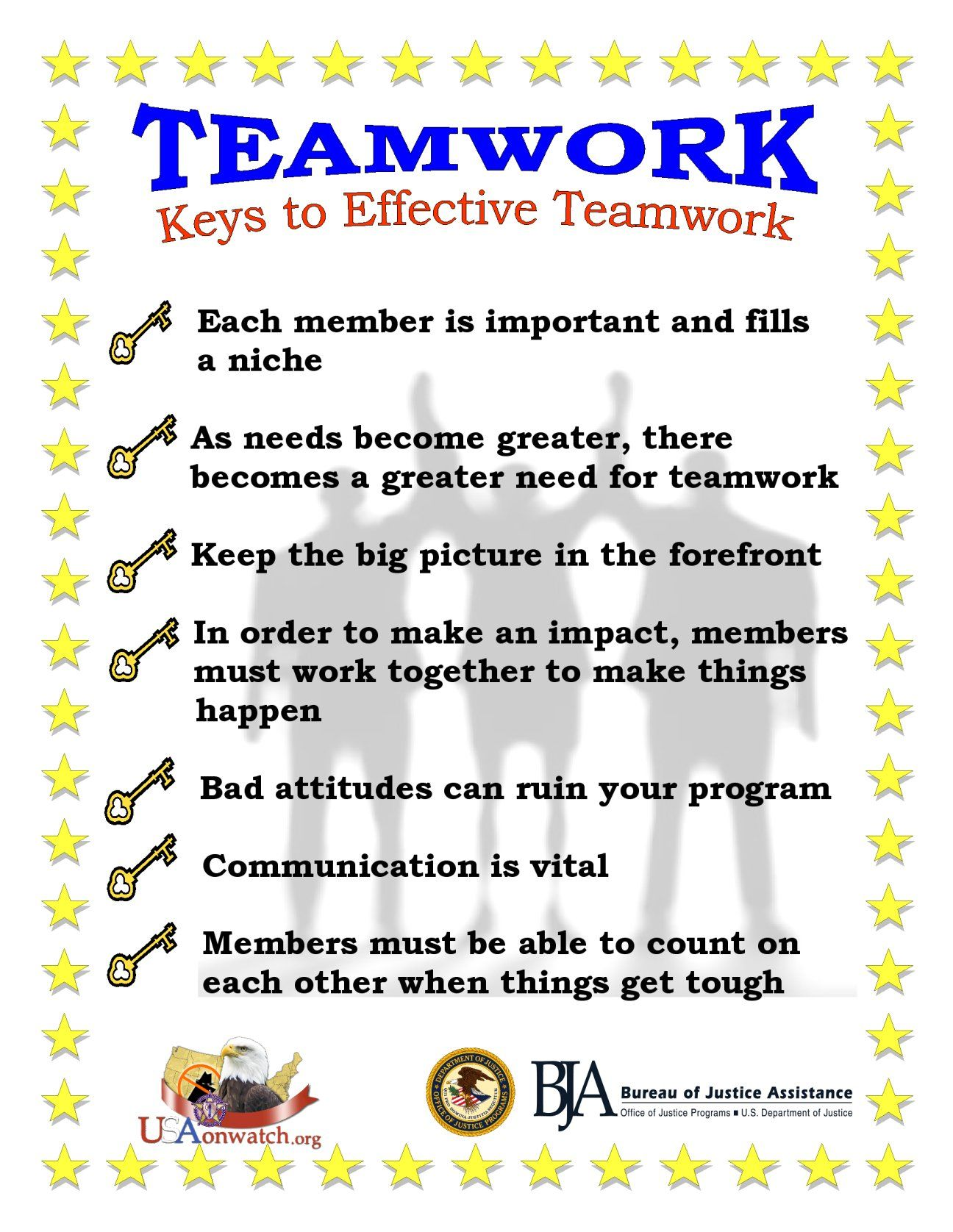 Keys To Effective Teamwork