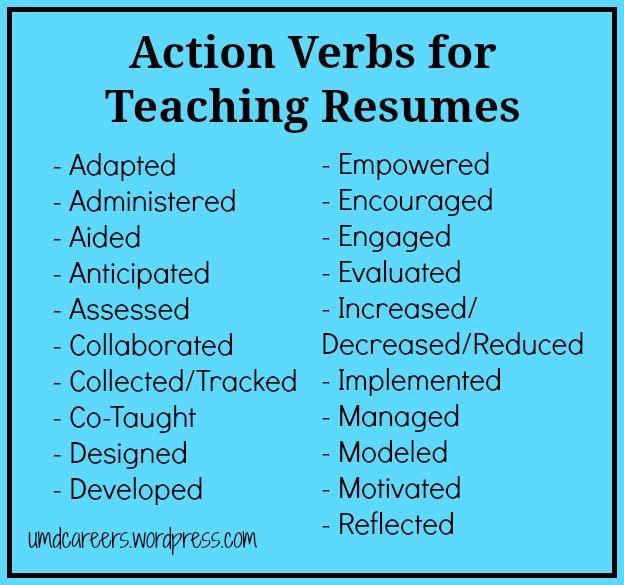 cover letter verbs resume cv cover letter