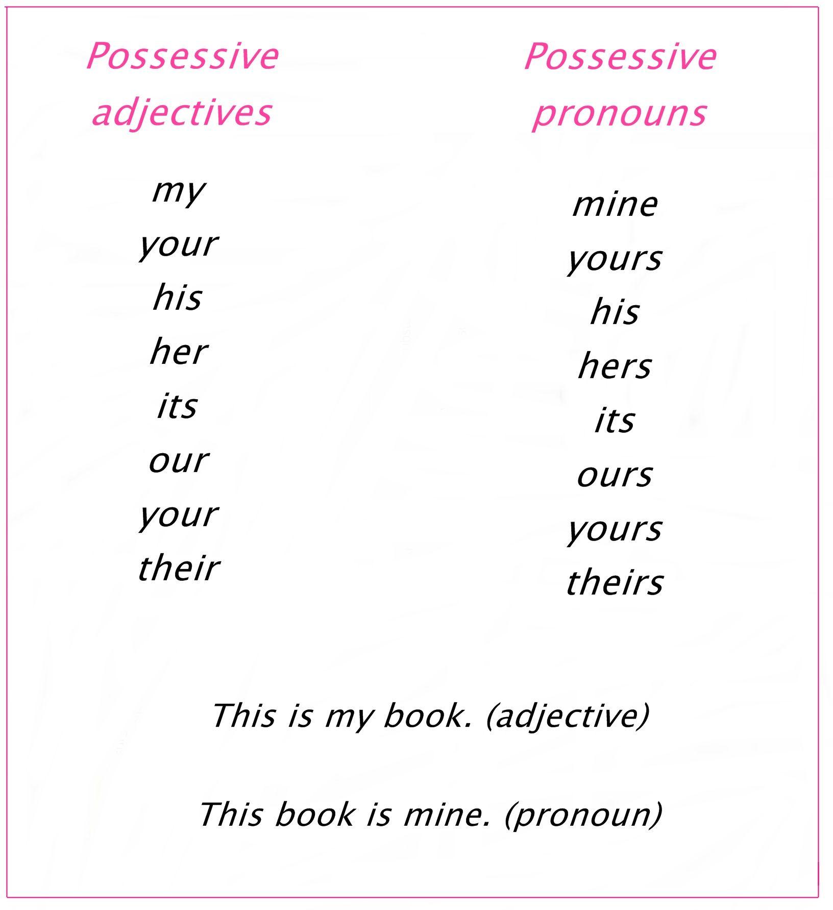 Possessive Adjectives And Pronouns Possessive
